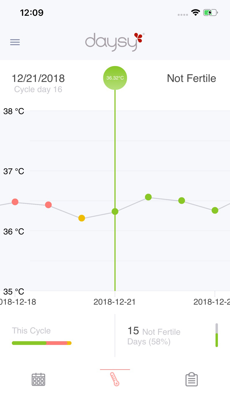 Your fertility tracker Daysy - 100 % natural and reliable!